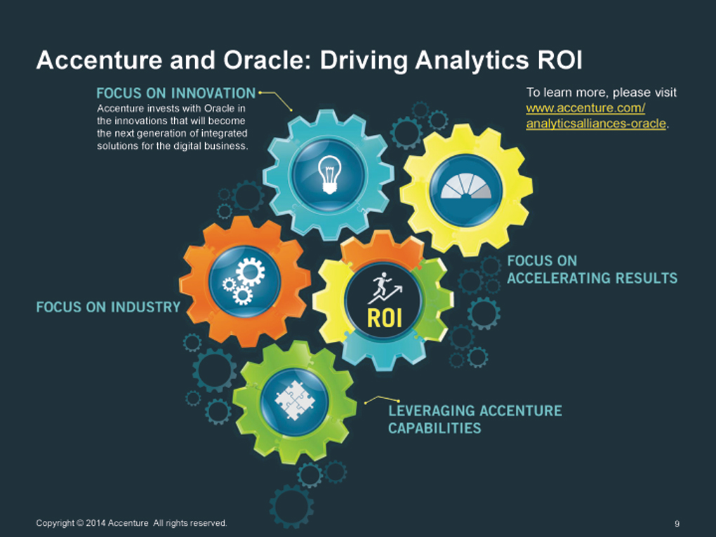 Accenture and Oracle: Driving Analytics ROI-infographic