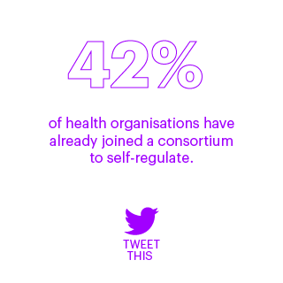 42% of health organisations have already joined a consortium to self-regulate.