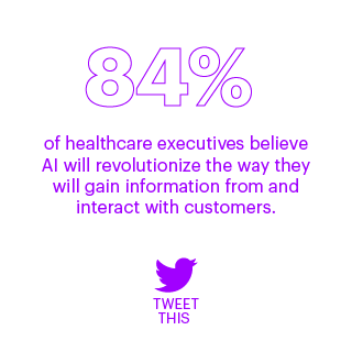 84% of healthcare executives believe AI will revolutionize the way they will gain information from and interact with customers.