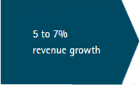 5 to 7% revenue growth