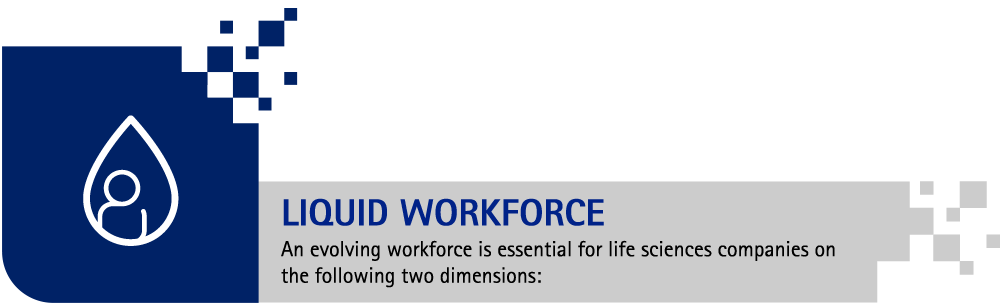 Liquid Workforce