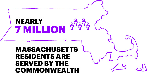 Massachusetts infographic