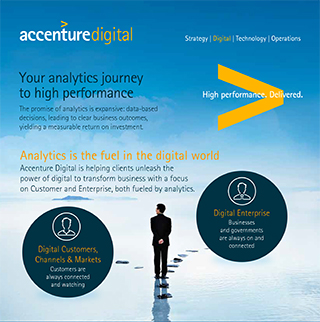 Your analytics to high performance infograhic image
