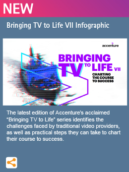 Bringing TV to Life VII Infographic