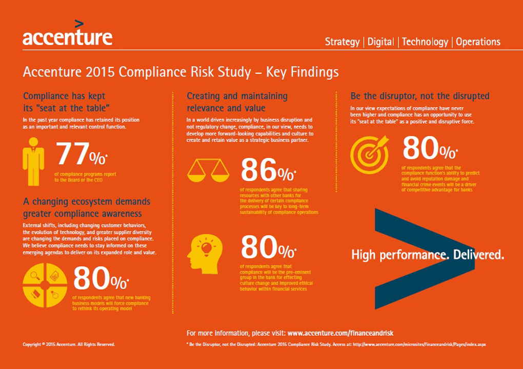 Compliance risk study be a disruptive force accenture - Role of compliance officer in bank ...