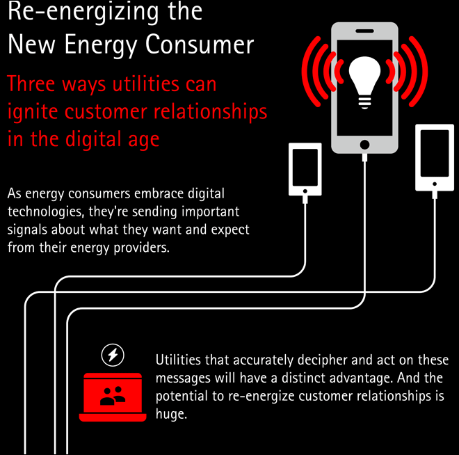 Accenture-Strategy-Reenergize_Utilities-Infographic
