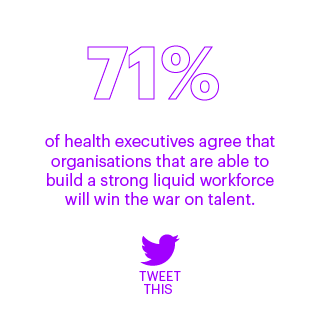 71% of #health execs agree that orgs that are able to build a strong liquid workforce will win the war on talent.