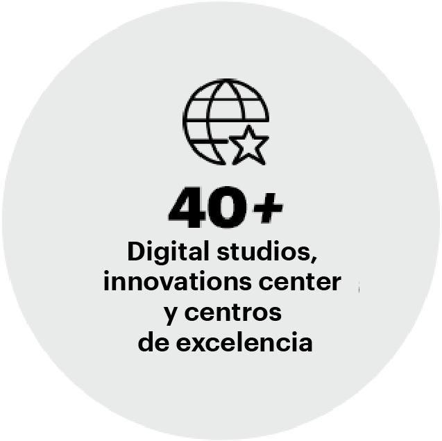 40+ Digital studios, innovations center y centros de excelencia