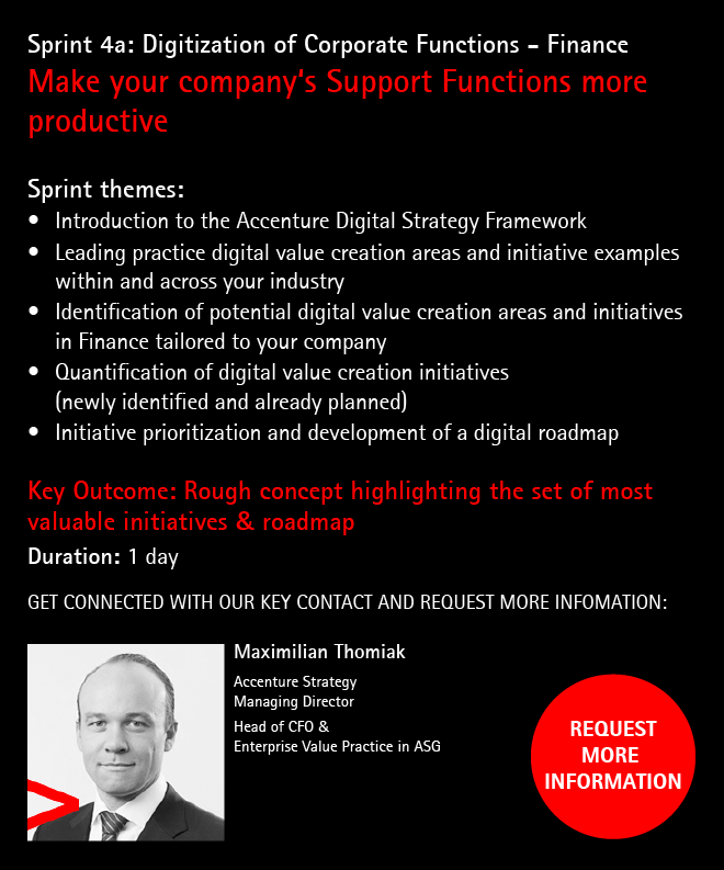 Sprint 4a: Digitization of Corporate Functions - Finance