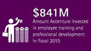 Amount Accenture invested in employee training and professional development in fiscal 2015