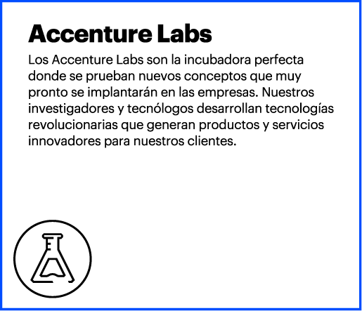 Accenture Labs