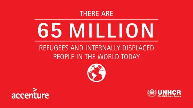 There are 65 million refugees and internally displaced people in the world today