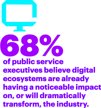 68% of public service executives believe digital ecosystems are already having a noticeable impact on, or will dramatically transform, the industry.