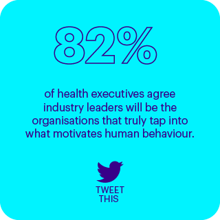 82% of health executives agree industry leaders will be the organisations that truly tap into what motivates human behavior.