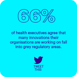 66% of health executives agree that many innovations their organisations are working on fall into gray regulatory areas.