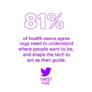 81% of health execs agree orgs need to understand where people want to be, and shape the tech to act as their guide.
