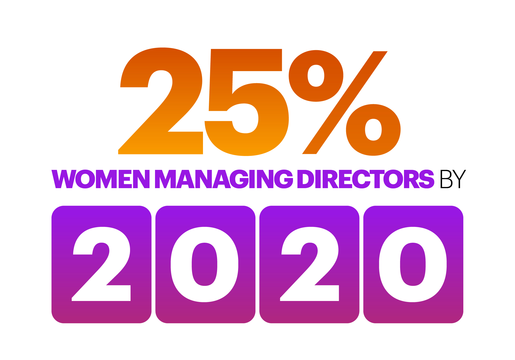 25% women managing directors by 2020