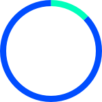 ONLY 13%