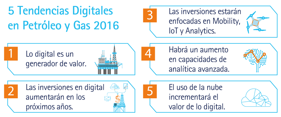 5 Tendencias Digitales en Petróleo y Gas 2016