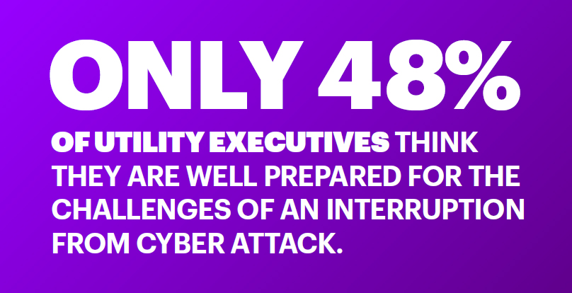 Only 48% of utility executives