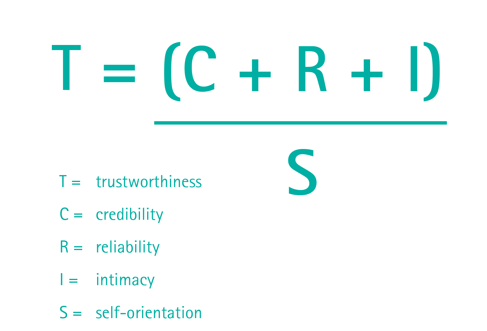 Dealers in the Trust Equation