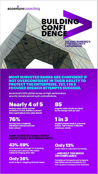 Building Confidence: Solving Banking's Cybersecurity Conundrum