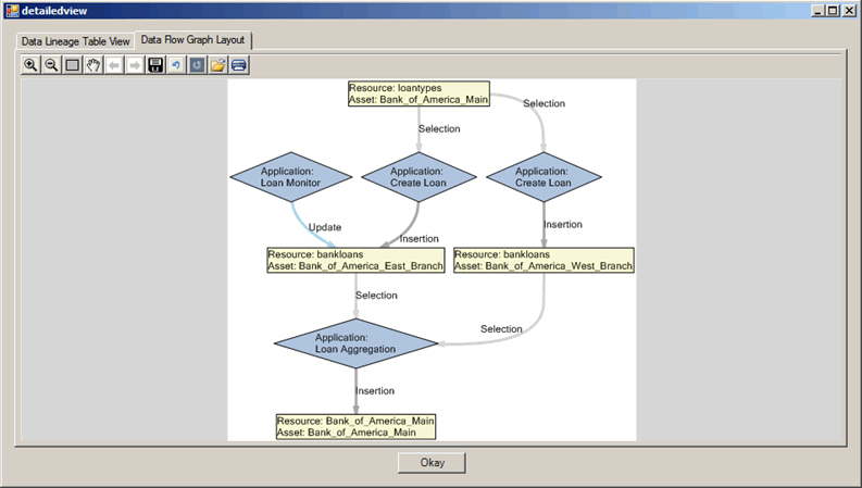 The data value flow graph as seen from Excel