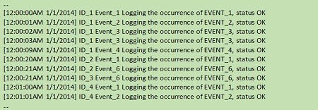 An example excerpt of traces from a log file