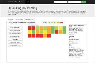 Optimizing-3d-Printing