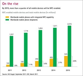 Upward mobility   Accenture Outlook