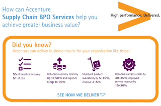 Supply Chain BPO Services. This opens a new window.