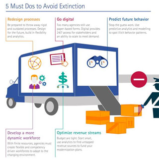 5 must Dos for customs agencies to adapt and thrive—Infographic