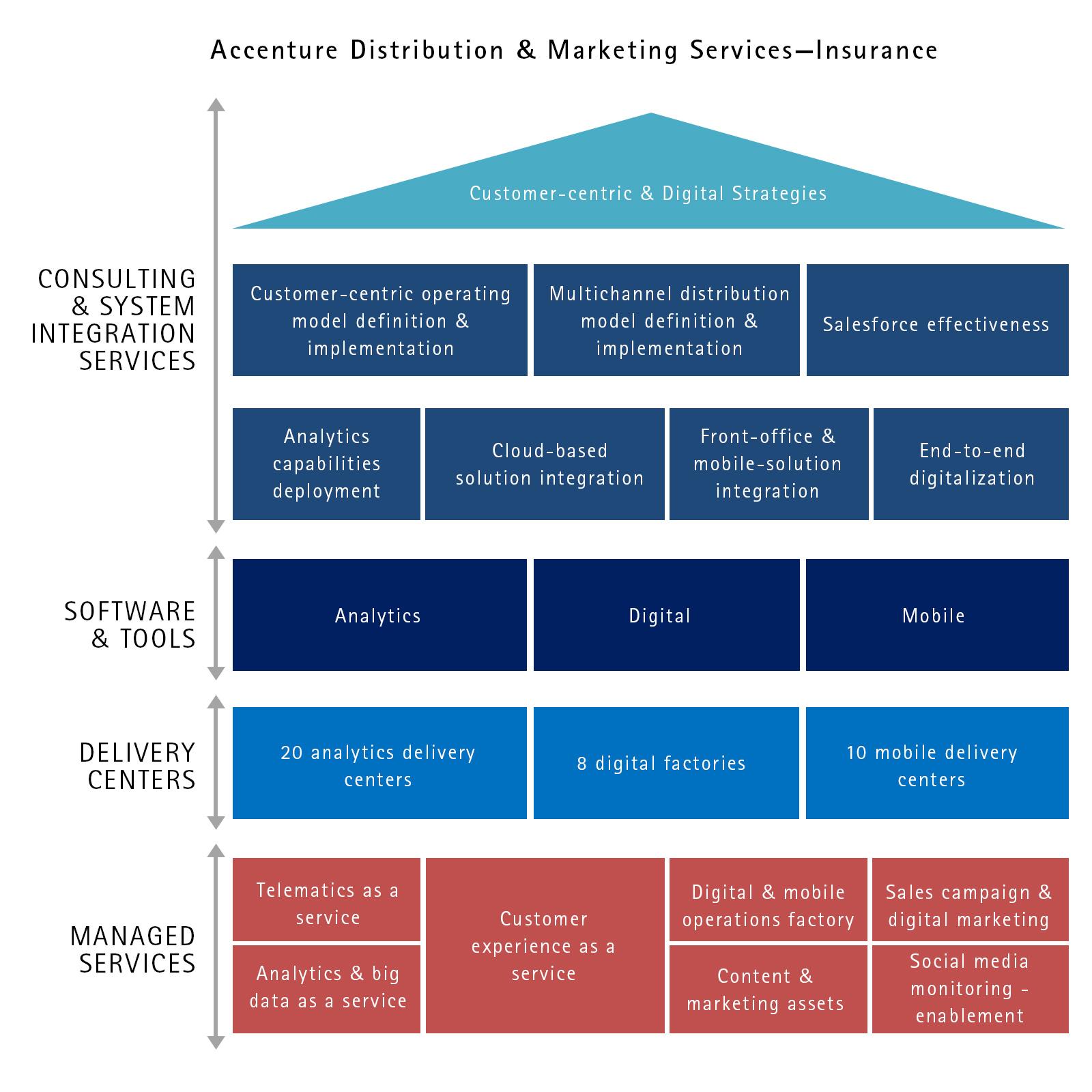 Entrepreneur 3: Marketing Plan, Strategies, Distribution and Channels