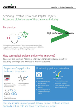 View or download the Achieving Effective Delivery of Capital Projects Infographic. This opens a new window.