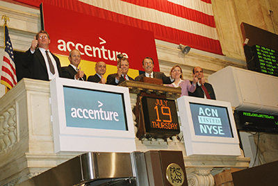 Accenture is listed on the NYSE under the symbol ACN