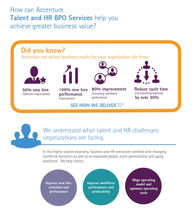 fr service bpo human resources overview summary