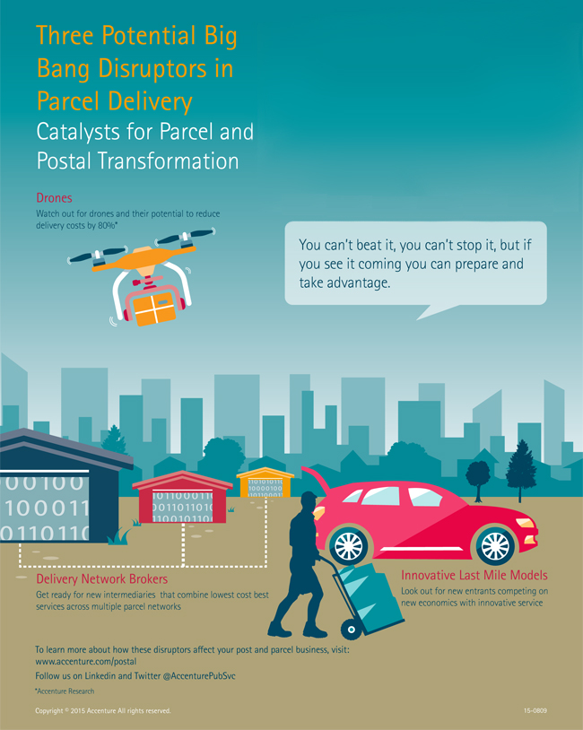 Three Potential Big Bang Disruptors Parcel Delivery