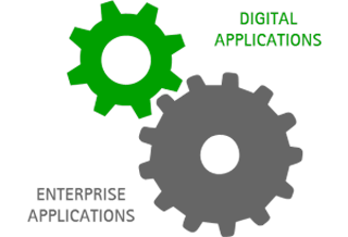 Digital applications and enterprise applications