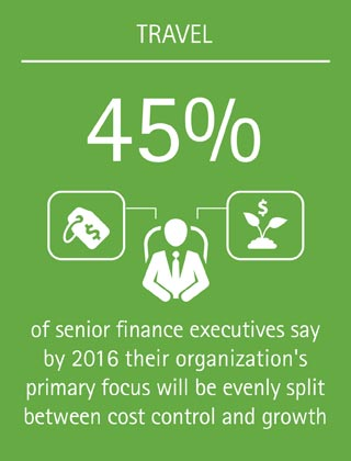 45% of senior finance executives say by 2016 their organization's primary focus will be evenly split between cost control and growth