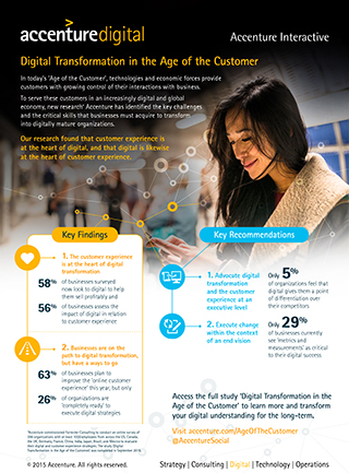 accenture case study analysis Read this essay on accenture case study accenture system integration case analysis a subsidiary of italian energy company eni, saipem is one of the.