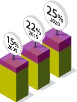 accenture technology vision 2015 pdf