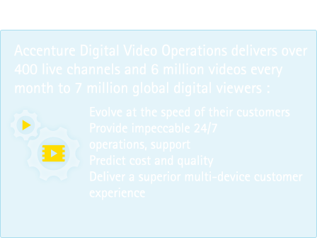 video operations