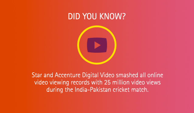 Star and Accenture Digital Video smashed all online video viewing records with 25 million video views during the India-Pakistan cricket match.