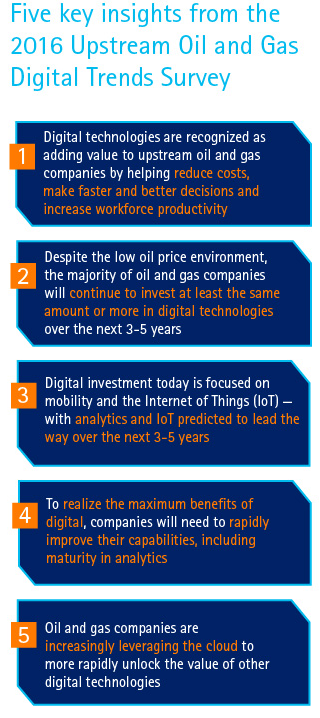 benefits of digital technology