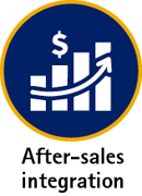 After-sales integration