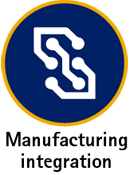 Manufacturing Integration