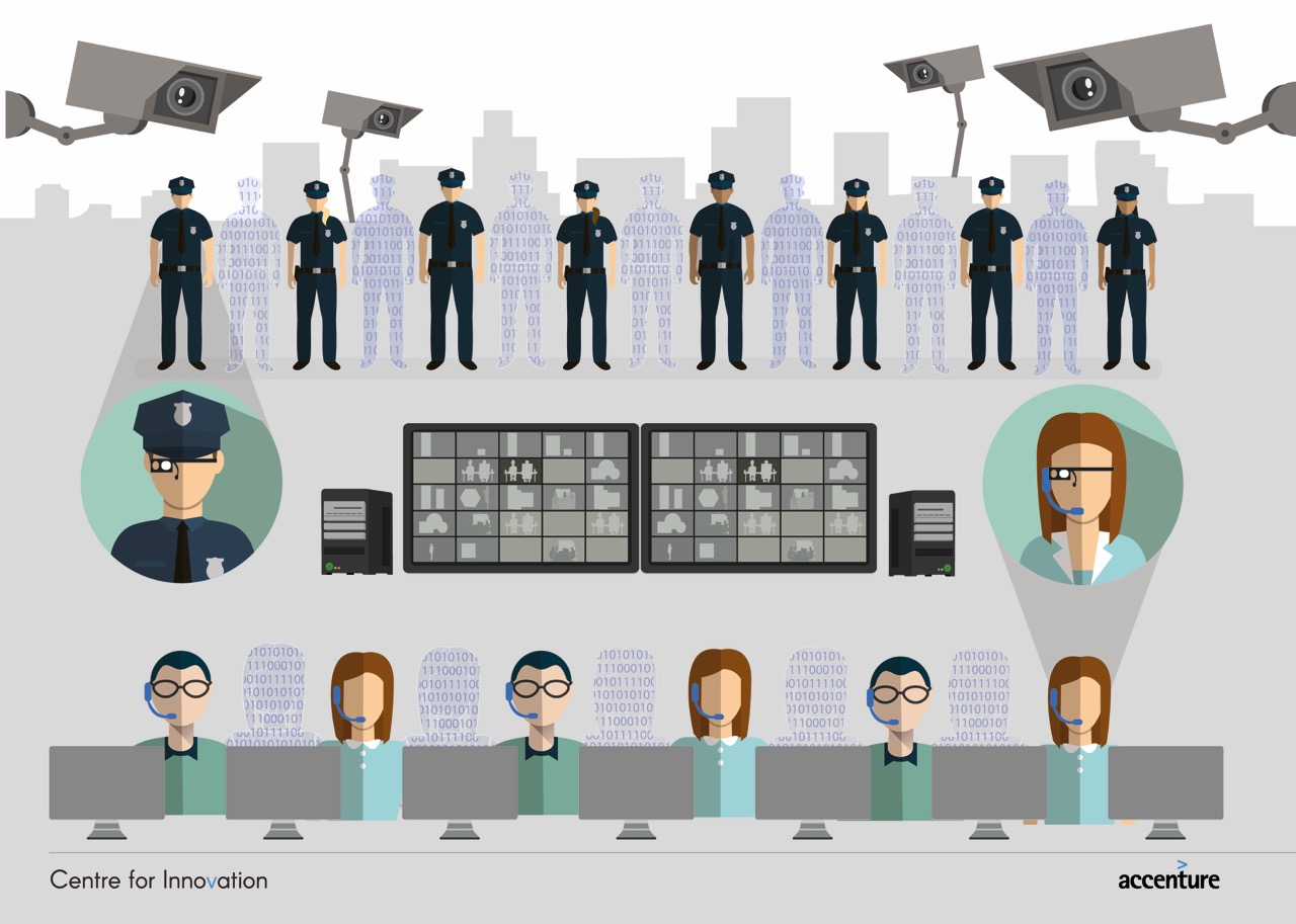 Policing Analytics Illustration