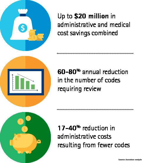 strategic management in healthcare pdf