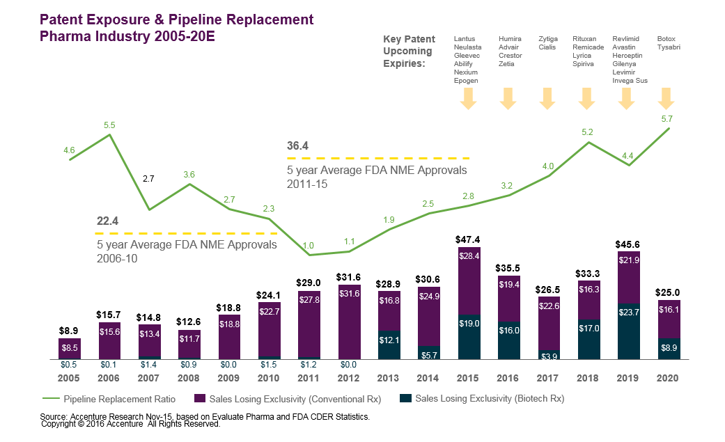 Patent Exposure Pipeline Replacement