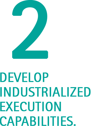 Develop industrialized execution capabilities